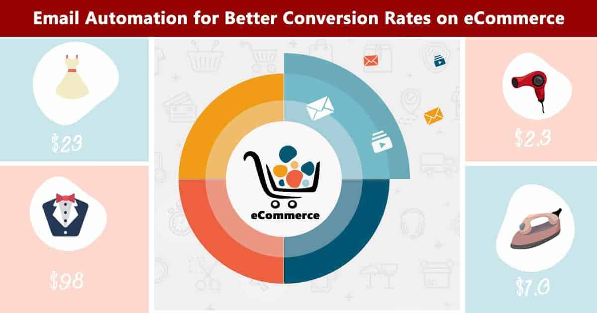 Email Automation for Better Conversion Rates on eCommerce