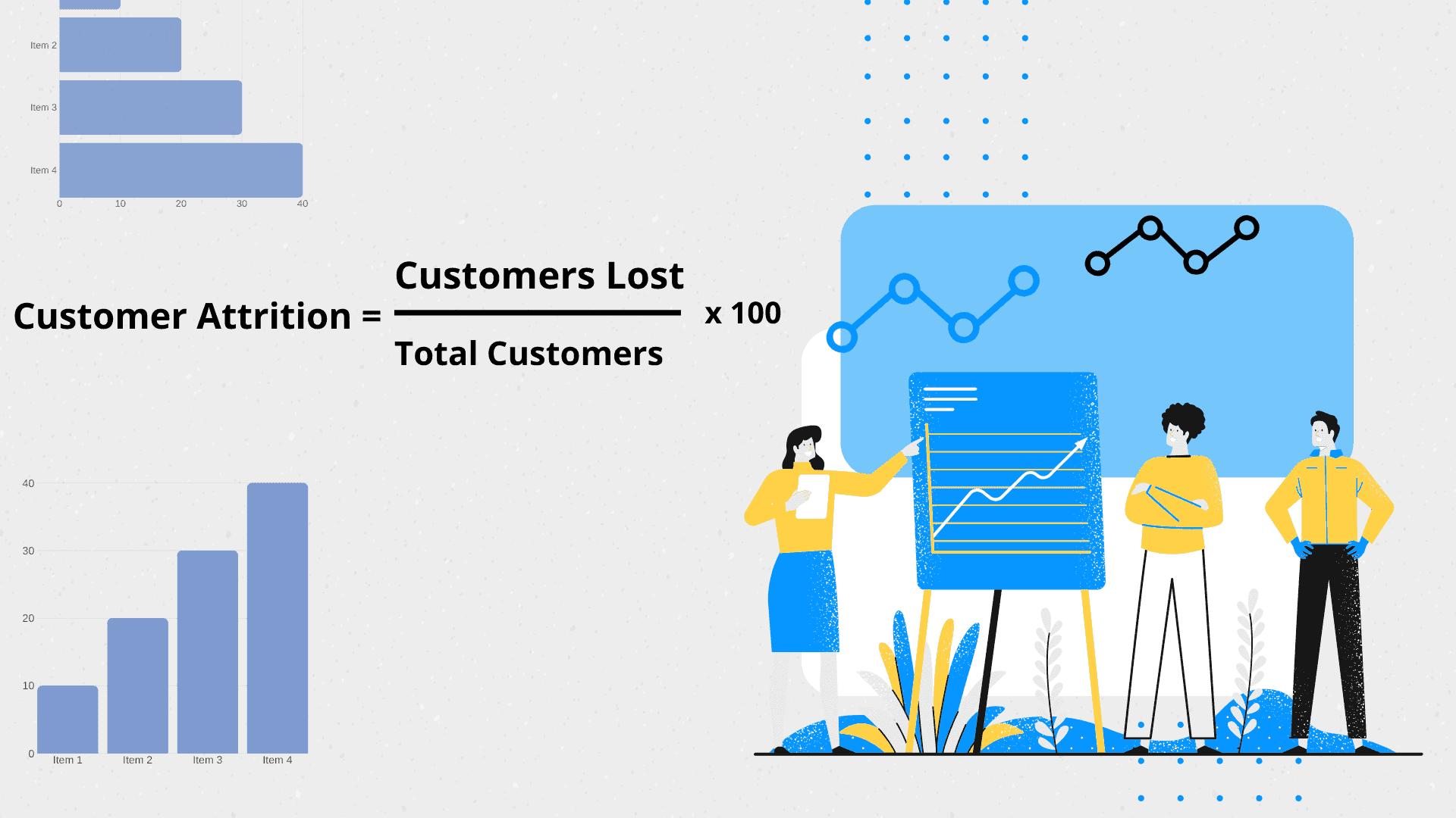 Popup Maker - Customer Attrition