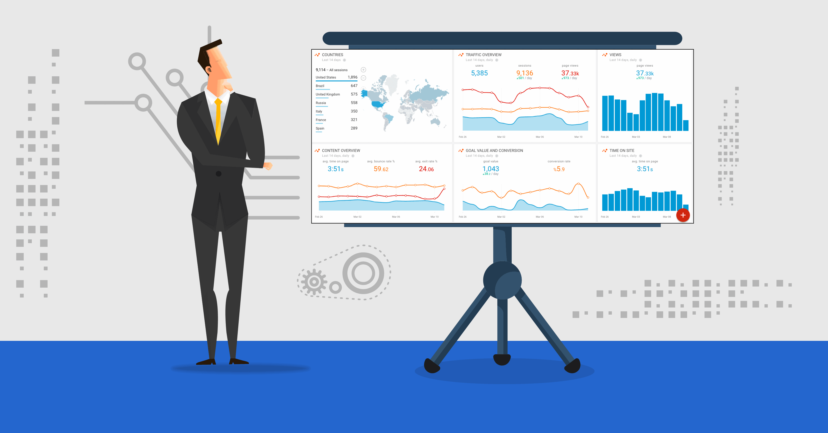 End to end analytics report