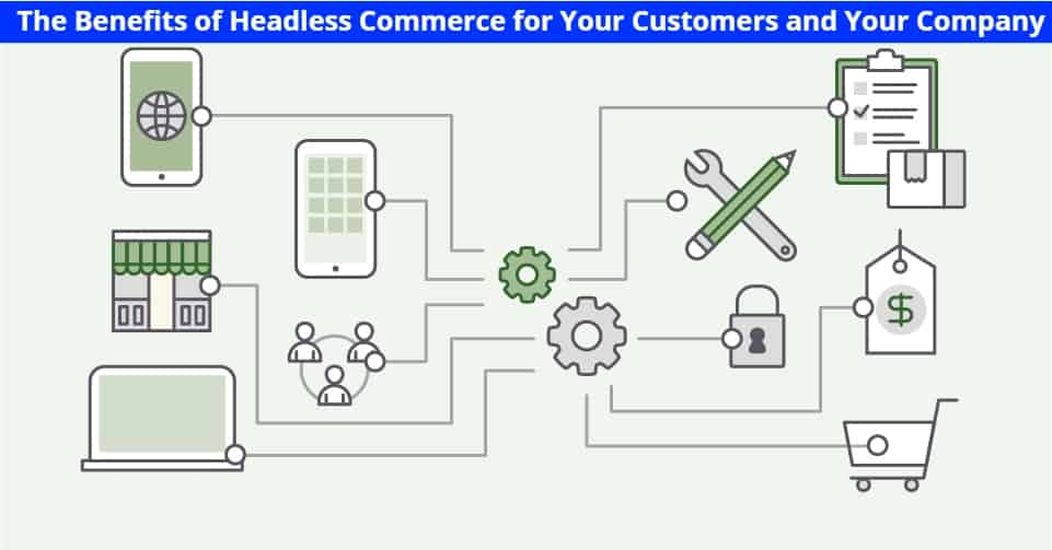 Headless commerce benefits over traditional commerce