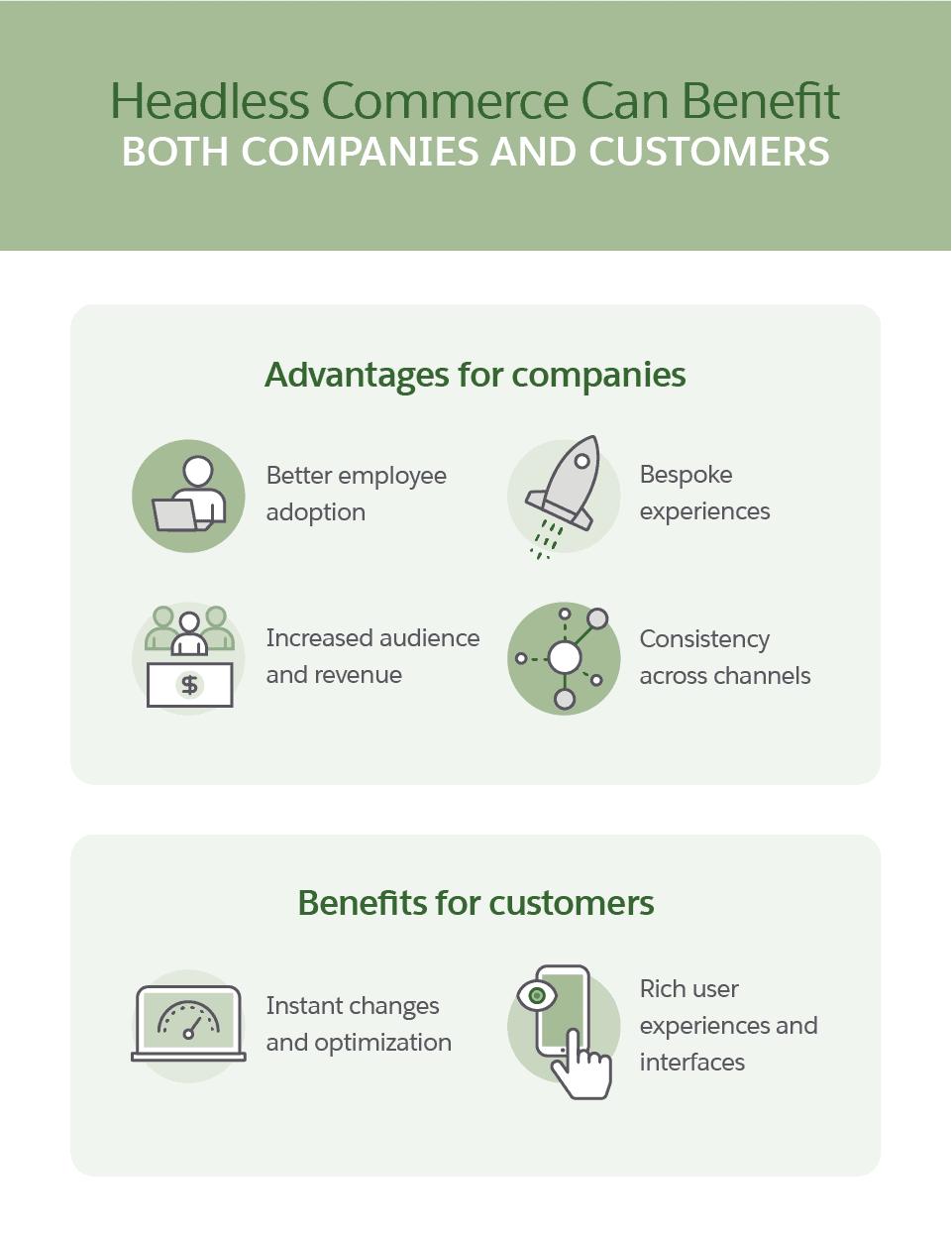 Headless commerce benefits infographic