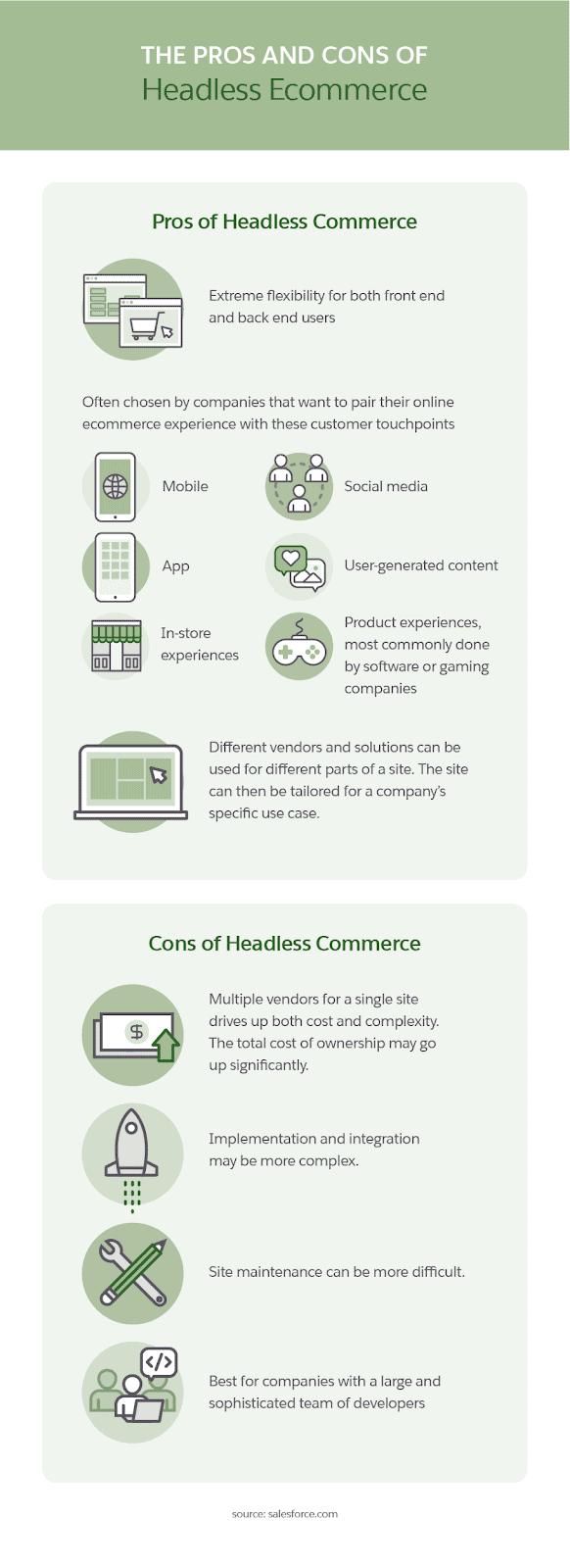 Headless ecommerce infographic