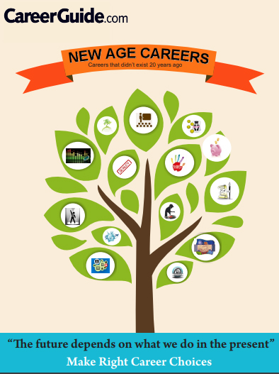 Top 34 Career Options in India